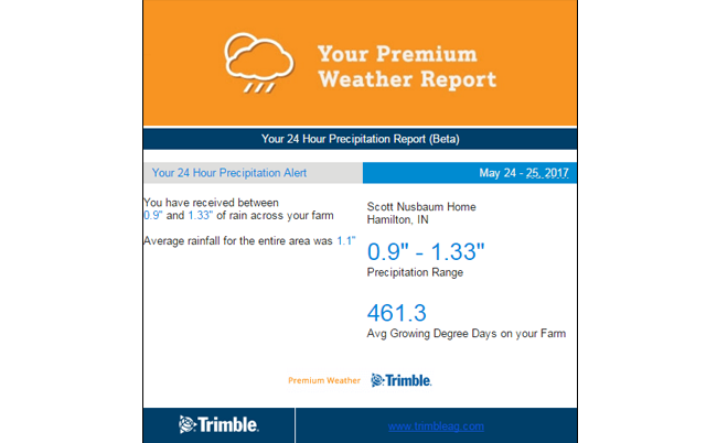 Trimble Çiftlik Hava Durumu Uyarıları